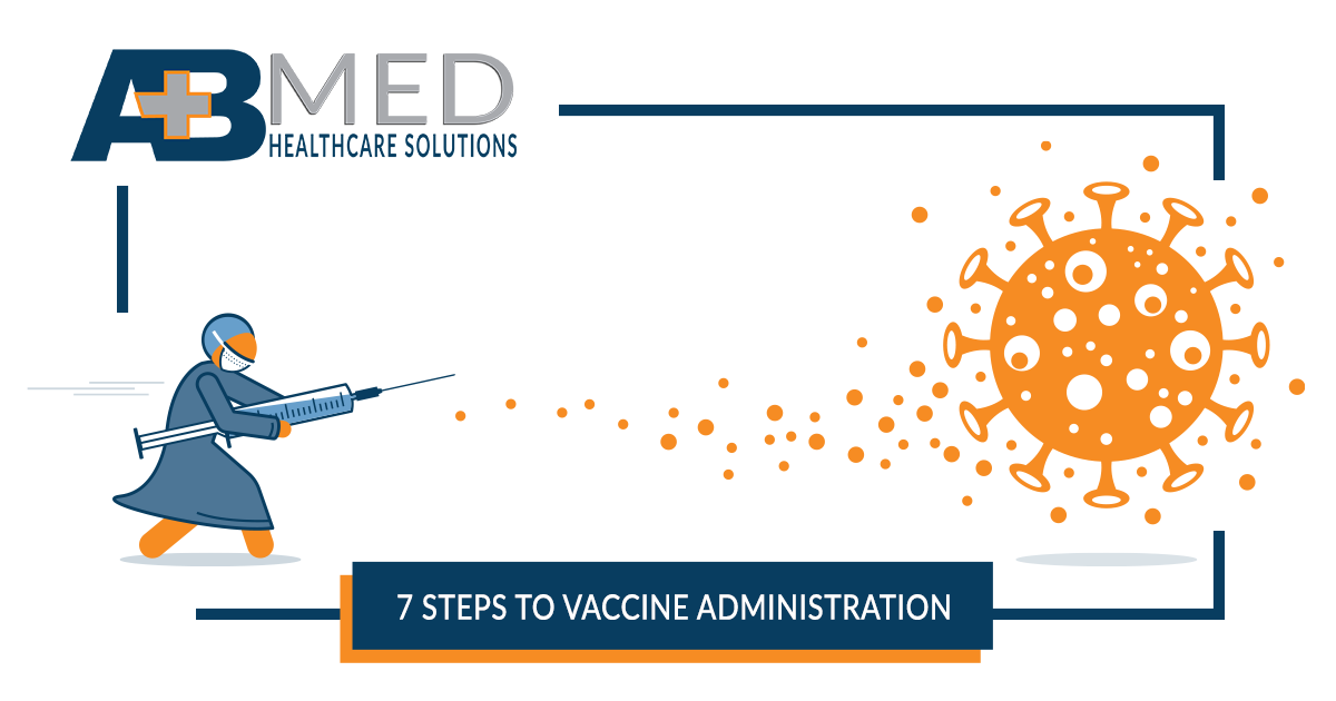 How to prepare for Vaccine Administration